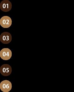 kodawari